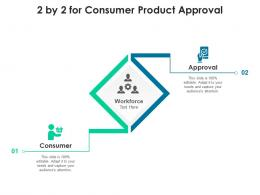 2 By 2 For Consumer Product Approval