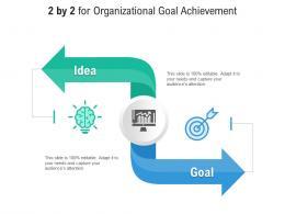 2 By 2 For Organizational Goal Achievement