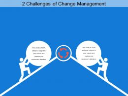 2 Challenges Of Change Management