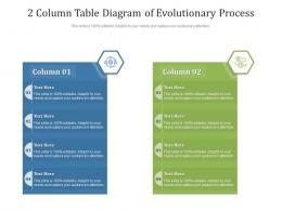 2 Column Table Diagram Of Evolutionary Process Infographic Template