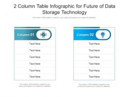 2 Column Table For Future Of Data Storage Technology Infographic Template