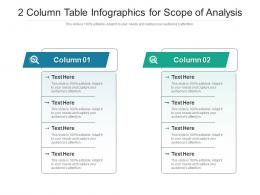 2 Column Table For Scope Of Analysis Infographic Template