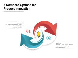 2 Compare Options For Product Innovation