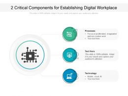 2 Critical Components For Establishing Digital Workplace
