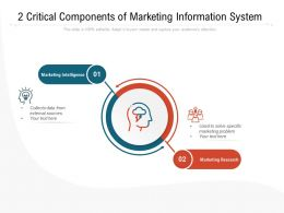 2 Critical Components Of Marketing Information System