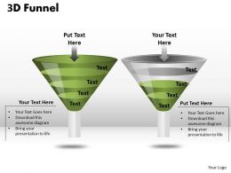 2 Different Usage Funnel Diagram