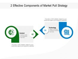 2 Effective Components Of Market Pull Strategy