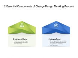 2 Essential Components Of Change Design Thinking Process