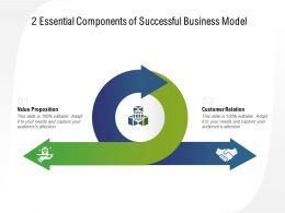 2 Essential Components Of Successful Business Model