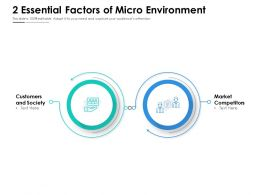 2 Essential Factors Of Micro Environment