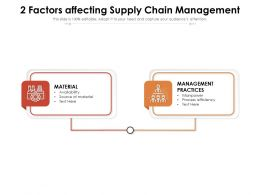 2 Factors Affecting Supply Chain Management