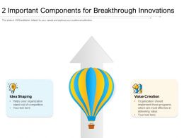 2 Important Components For Breakthrough Innovations
