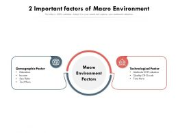 2 Important Factors Of Macro Environment