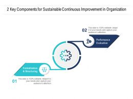 2 Key Components For Sustainable Continuous Improvement In Organization