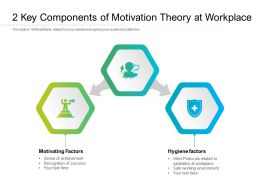 2 Key Components Of Motivation Theory At Workplace
