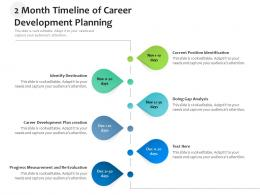 2 Month Timeline Of Career Development Planning