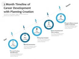 2 Month Timeline Of Career Development With Planning Creation