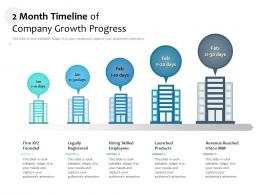 2 Month Timeline Of Company Growth Progress