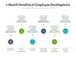 2 Month Timeline Of Employee Development