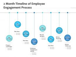 2 Month Timeline Of Employee Engagement Process