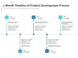 2 Month Timeline Of Product Development Process