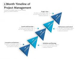2 Month Timeline Of Project Management