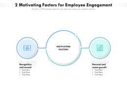 2 Motivating Factors For Employee Engagement