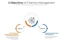 2 Objectives Of IT Service Management