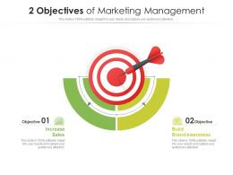 2 Objectives Of Marketing Management