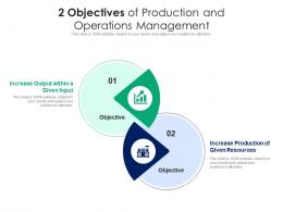 2 Objectives Of Production And Operations Management