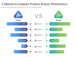 2 Options To Compare Product Feature Performance