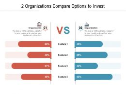 2 Organizations Compare Options To Invest