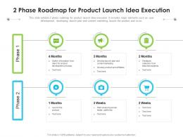 2 Phase Roadmap For Product Launch Idea Execution