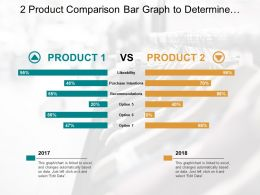 2 Product Comparison Bar Graph To Determine Different Features
