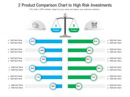 2 Product Comparison Chart To High Risk Investments Infographic Template