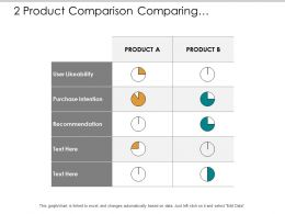 2 Product Comparison Comparing Capabilities Across Features