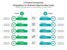 2 Product Comparison For Business Opportunities Leads Infographic Template