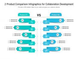 2 Product Comparison For Collaboration Development Infographic Template