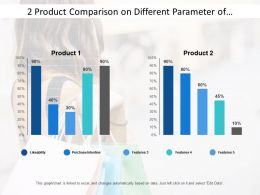 2 Product Comparison On Different Parameter Of Quality