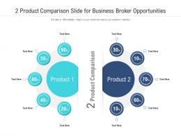 2 Product Comparison Slide For Business Broker Opportunities Infographic Template