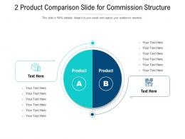 2 Product Comparison Slide For Commission Structure Infographic Template