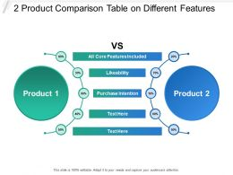 2 Product Comparison Table On Different Features
