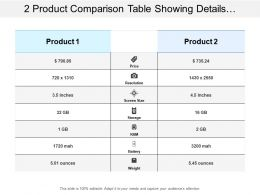 2 Product Comparison Table Showing Details At Each Features