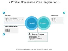 2 Product Comparison Venn Diagram For Different Capabilities