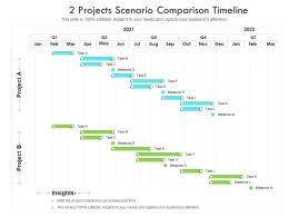 2 Projects Scenario Comparison Timeline