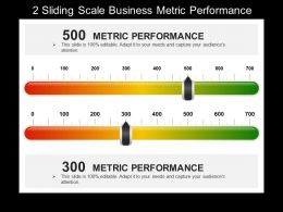 2 Sliding Scale Business Metric Performance Ppt Examples