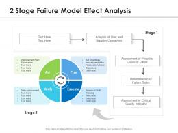 2 Stage Failure Model Effect Analysis
