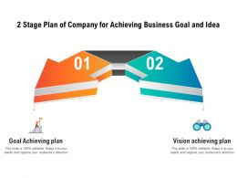 2 Stage Plan Of Company For Achieving Business Goal And Idea
