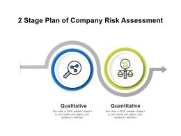 2 Stage Plan Of Company Risk Assessment