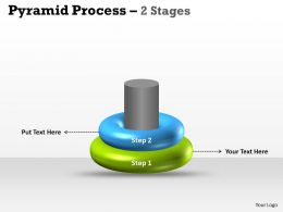 2 Staged Pyramid Process